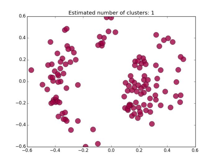 keybase_cluster